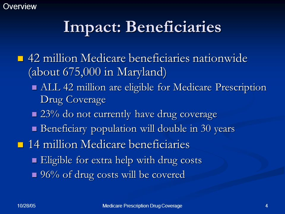 10/28/05 4Medicare Prescription Drug Coverage Impact: Beneficiaries 42 million Medicare beneficiaries nationwide (about 675,000 in Maryland) 42 millio
