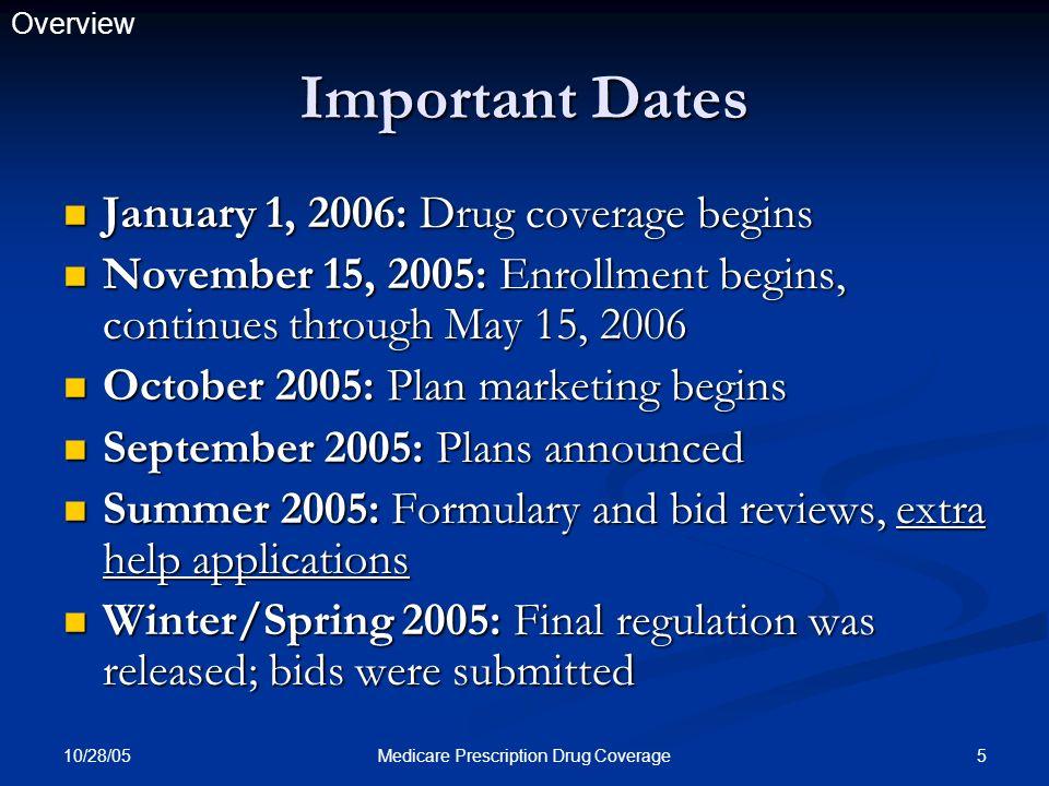 10/28/05 46Medicare Prescription Drug Coverage