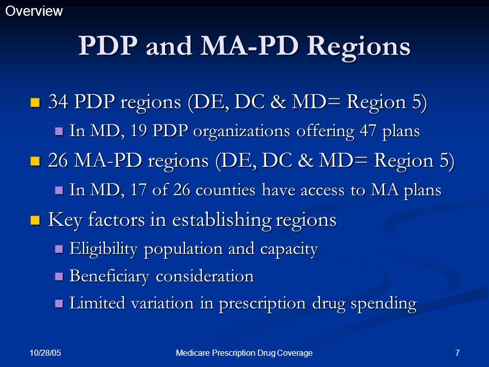 10/28/05 8Medicare Prescription Drug Coverage Overview