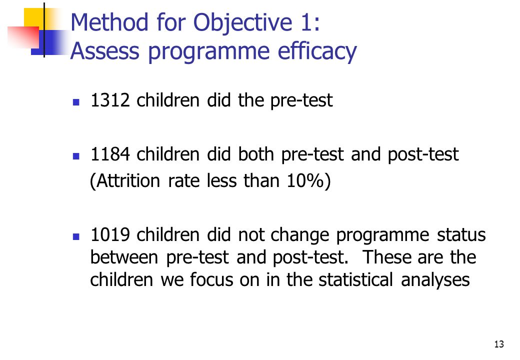 13 Method for Objective 1: Assess programme efficacy 1312 children did the pre-test 1184 children did both pre-test and post-test (Attrition rate less than 10%) 1019 children did not change programme status between pre-test and post-test.