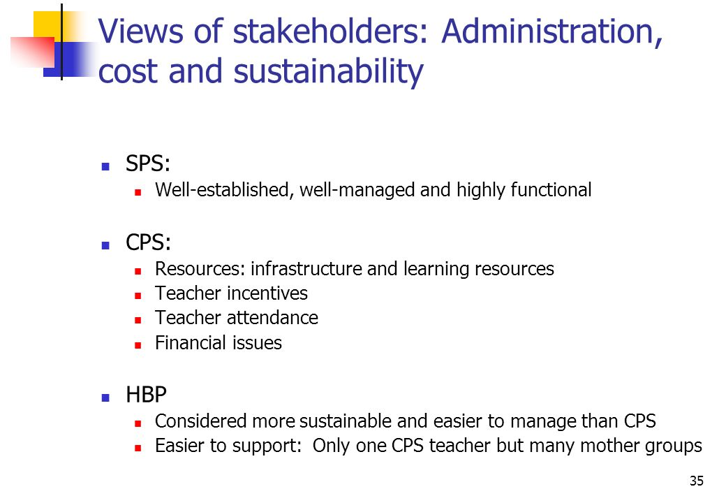 35 Views of stakeholders: Administration, cost and sustainability SPS: Well-established, well-managed and highly functional CPS: Resources: infrastructure and learning resources Teacher incentives Teacher attendance Financial issues HBP Considered more sustainable and easier to manage than CPS Easier to support: Only one CPS teacher but many mother groups