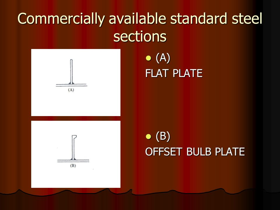 Commercially available standard steel sections (A) (A) FLAT PLATE (B) (B) OFFSET BULB PLATE