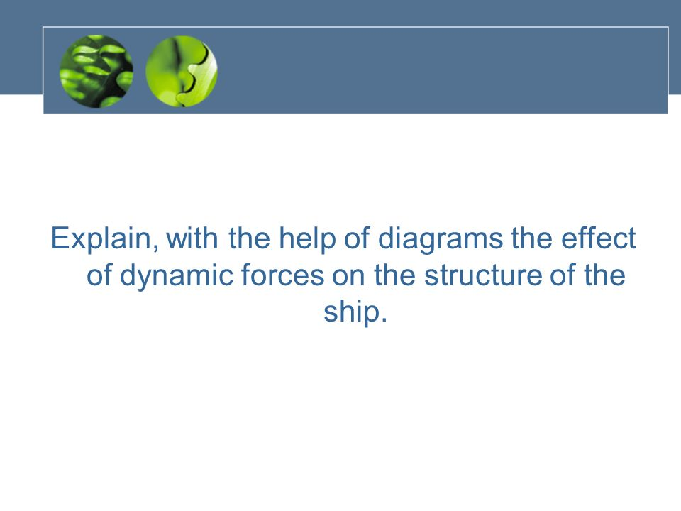 Explain, with the help of diagrams the effect of dynamic forces on the structure of the ship.