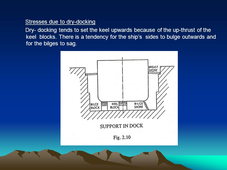 Stresses due to dry-docking Dry- docking tends to set the keel upwards because of the up-thrust of the keel blocks. There is a tendency for the ships