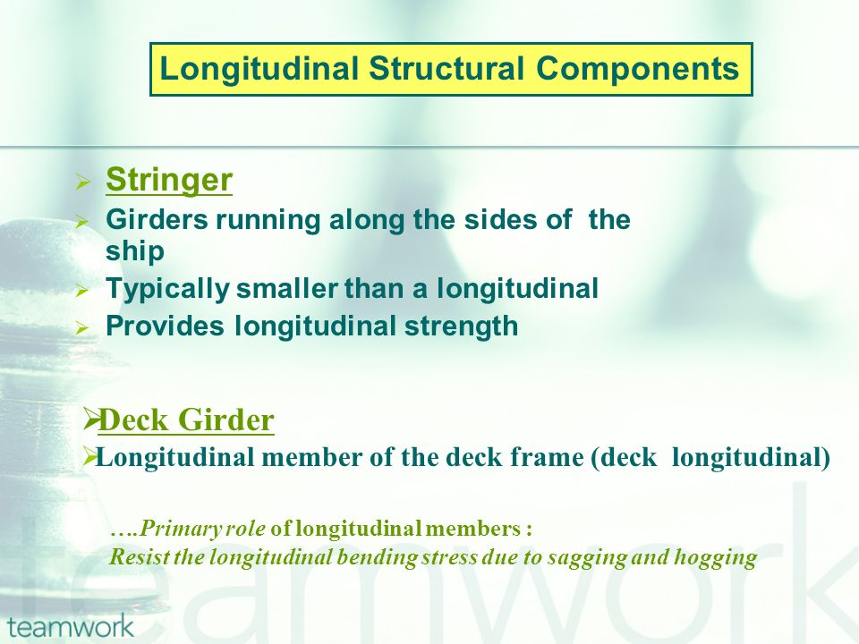 Stringer Girders running along the sides of the ship Typically smaller than a longitudinal Provides longitudinal strength Longitudinal Structural Comp