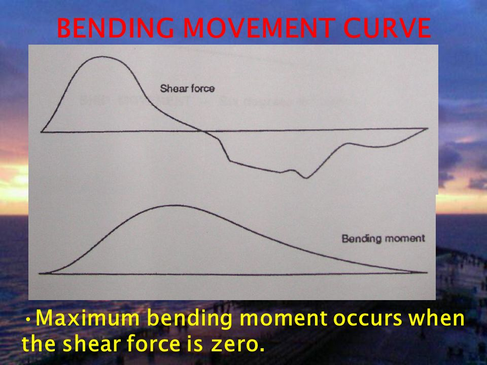 Maximum bending moment occurs when the shear force is zero. BENDING MOVEMENT CURVE