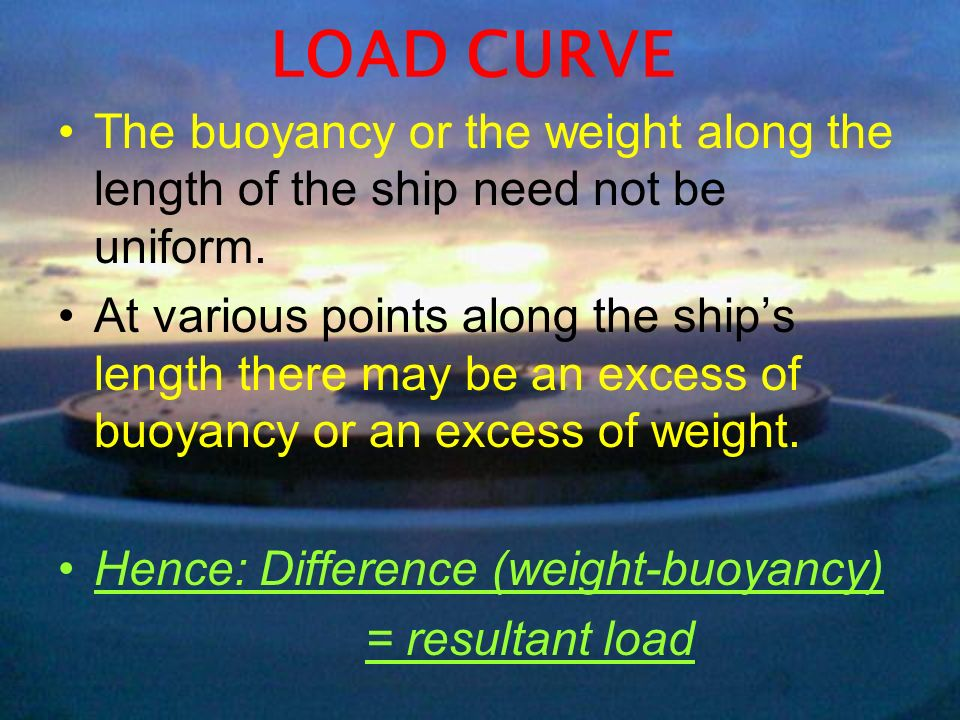 LOAD CURVE The buoyancy or the weight along the length of the ship need not be uniform. At various points along the ships length there may be an exces