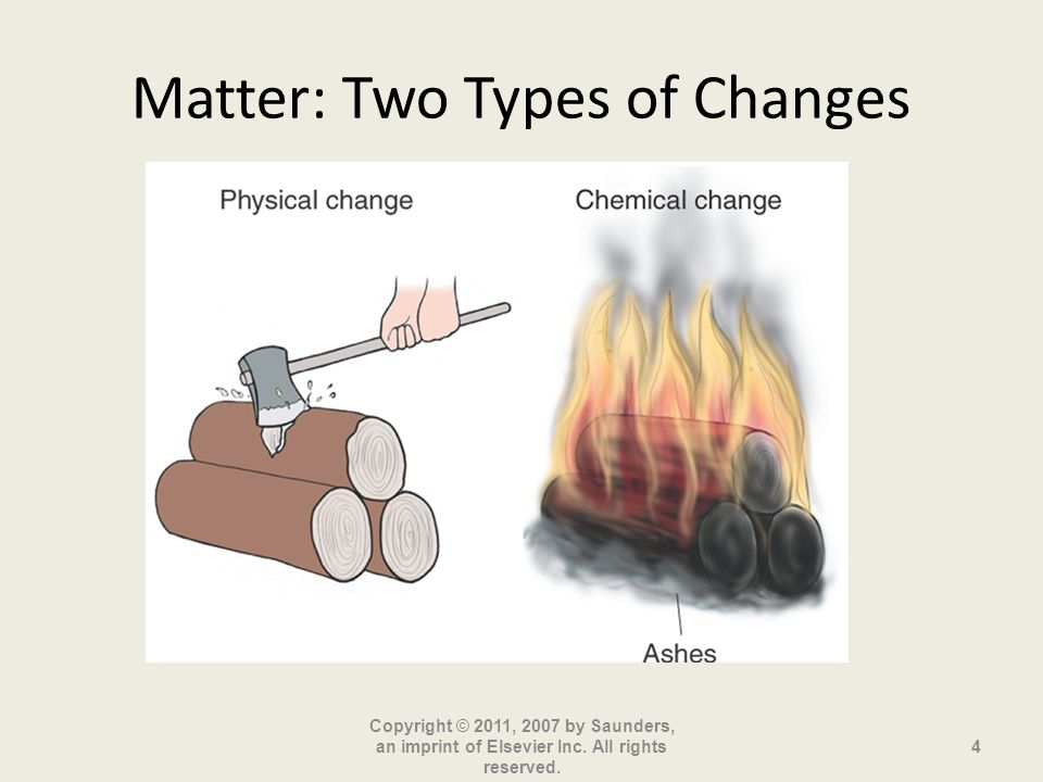 Matter: Two Types of Changes Copyright © 2011, 2007 by Saunders, an imprint of Elsevier Inc. All rights reserved. 4