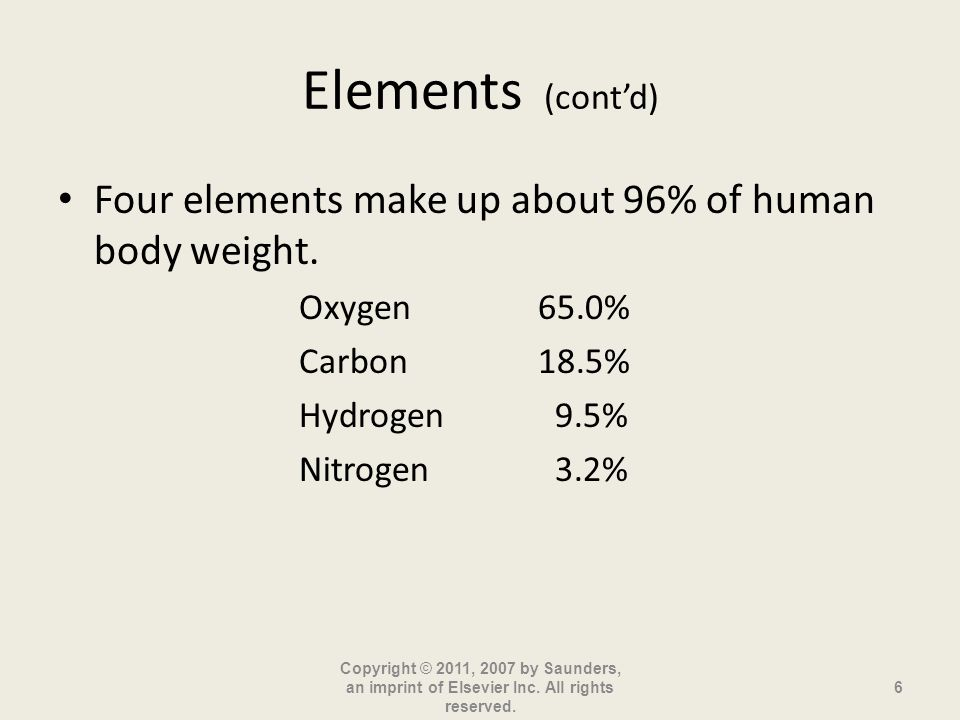 Elements (contd) Four elements make up about 96% of human body weight. Oxygen65.0% Carbon 18.5% Hydrogen 9.5% Nitrogen 3.2% Copyright © 2011, 2007 by
