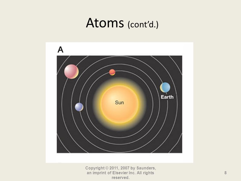 Atoms (contd.) Copyright © 2011, 2007 by Saunders, an imprint of Elsevier Inc. All rights reserved. 8