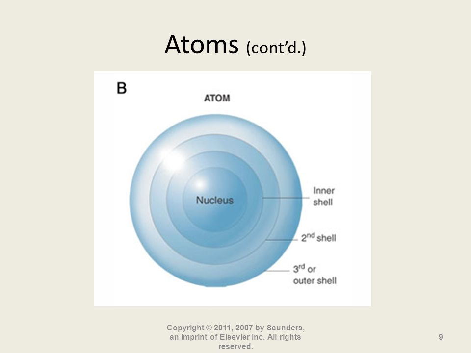 Atoms (contd.) Copyright © 2011, 2007 by Saunders, an imprint of Elsevier Inc. All rights reserved. 9