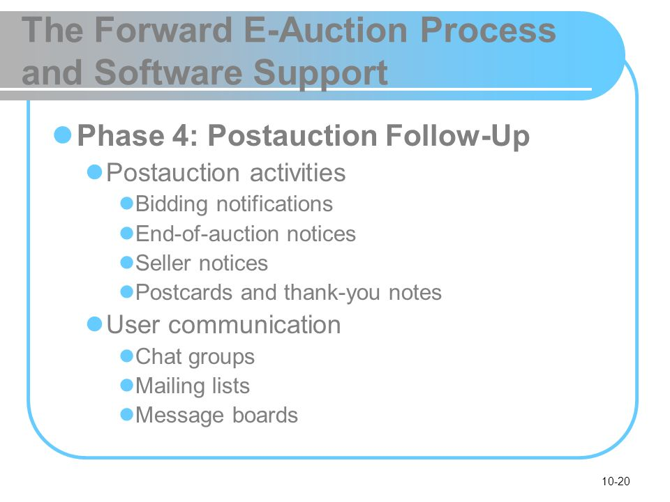 10-20 The Forward E-Auction Process and Software Support Phase 4: Postauction Follow-Up Postauction activities Bidding notifications End-of-auction no