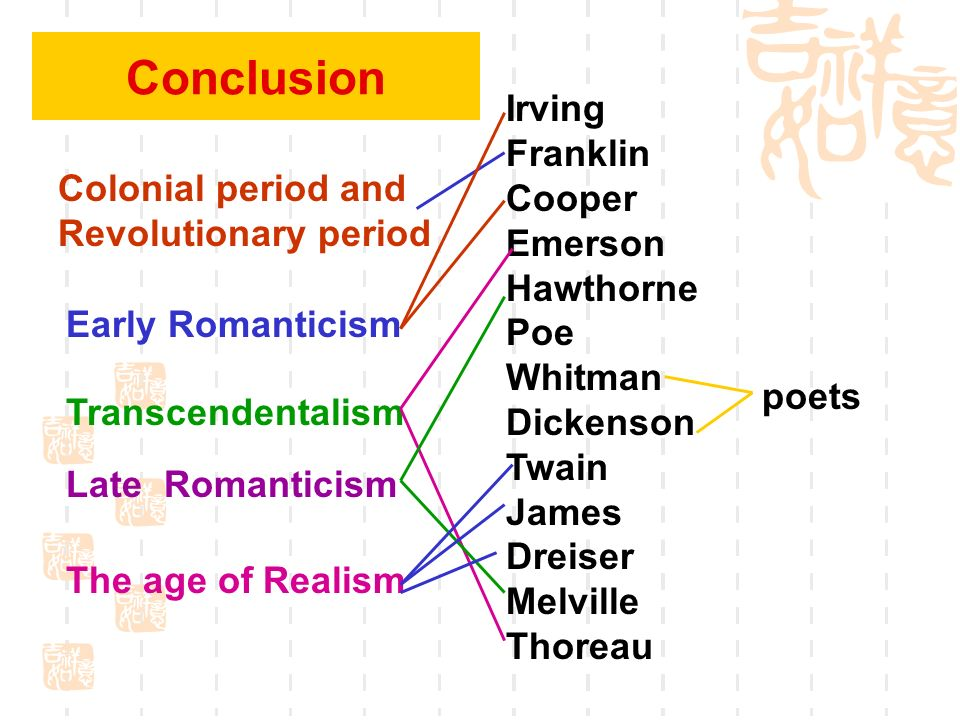 Conclusion Early Romanticism The age of Realism Colonial period and Revolutionary period Irving Franklin Cooper Emerson Hawthorne Poe Whitman Dickenso