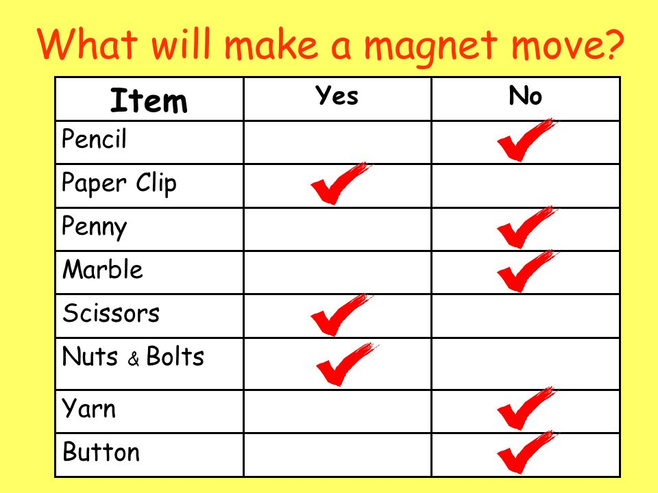 What will make a magnet move? Test the items listed below to see if they can make the magnet move. The next slide will reveal the answers. Button Yarn