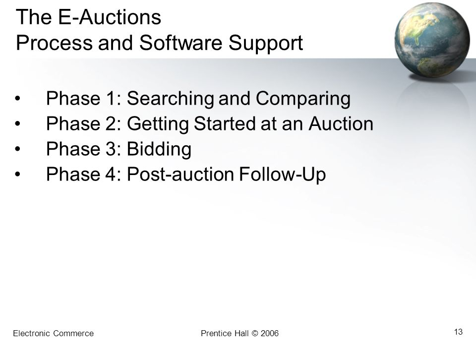 Electronic CommercePrentice Hall © 2006 13 The E-Auctions Process and Software Support Phase 1: Searching and Comparing Phase 2: Getting Started at an Auction Phase 3: Bidding Phase 4: Post-auction Follow-Up