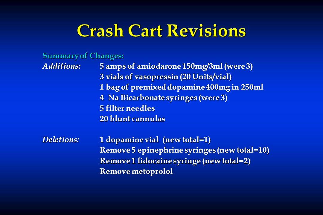 Crash Cart Revisions Summary of Changes: Additions: 5 amps of amiodarone 150mg/3ml (were 3) 3 vials of vasopressin (20 Units/vial) 1 bag of premixed d