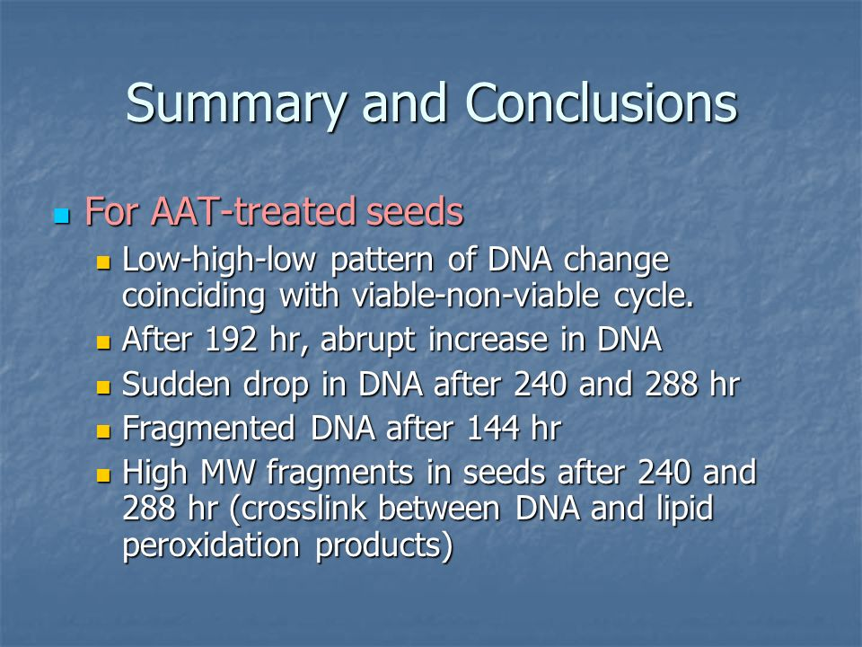 Summary and Conclusions For AAT-treated seeds For AAT-treated seeds Low-high-low pattern of DNA change coinciding with viable-non-viable cycle. Low-hi