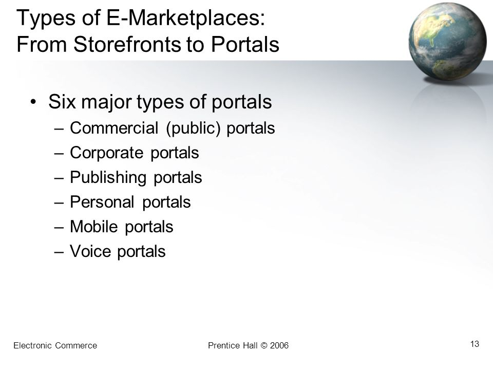 Electronic CommercePrentice Hall © 2006 13 Types of E-Marketplaces: From Storefronts to Portals Six major types of portals –Commercial (public) portal
