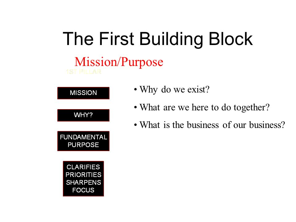 The First Building Block Mission/Purpose Why do we exist? What are we here to do together? What is the business of our business?