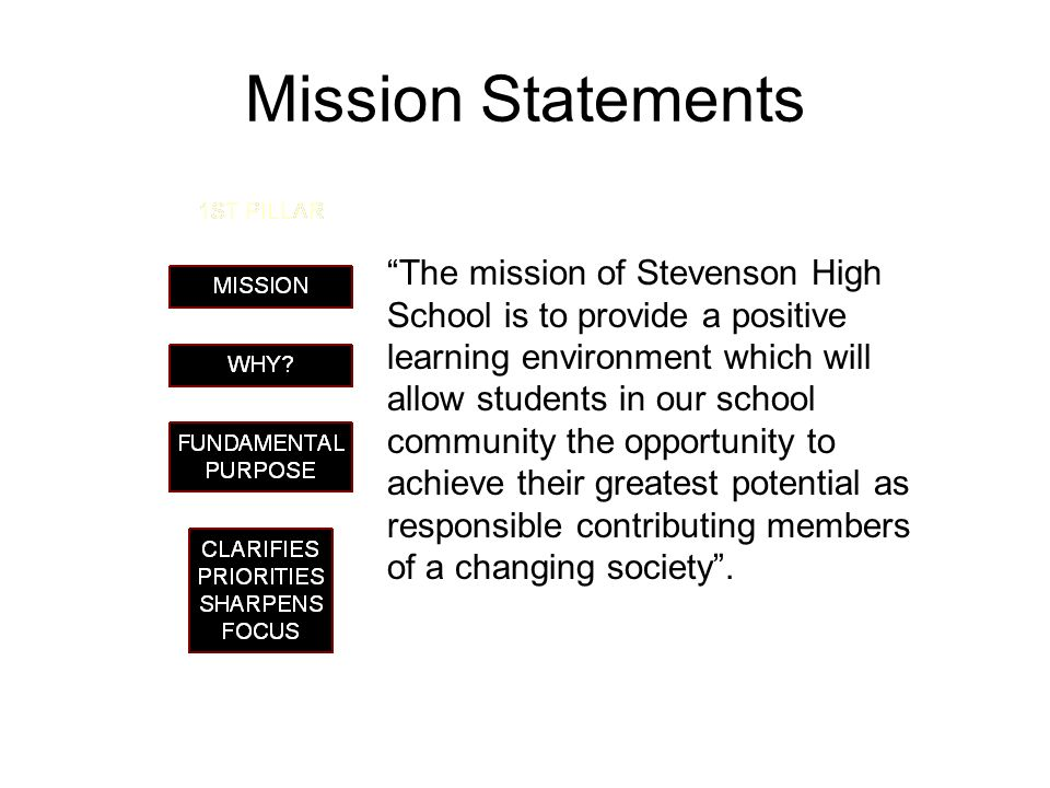 Mission Statements The mission of Stevenson High School is to provide a positive learning environment which will allow students in our school communit