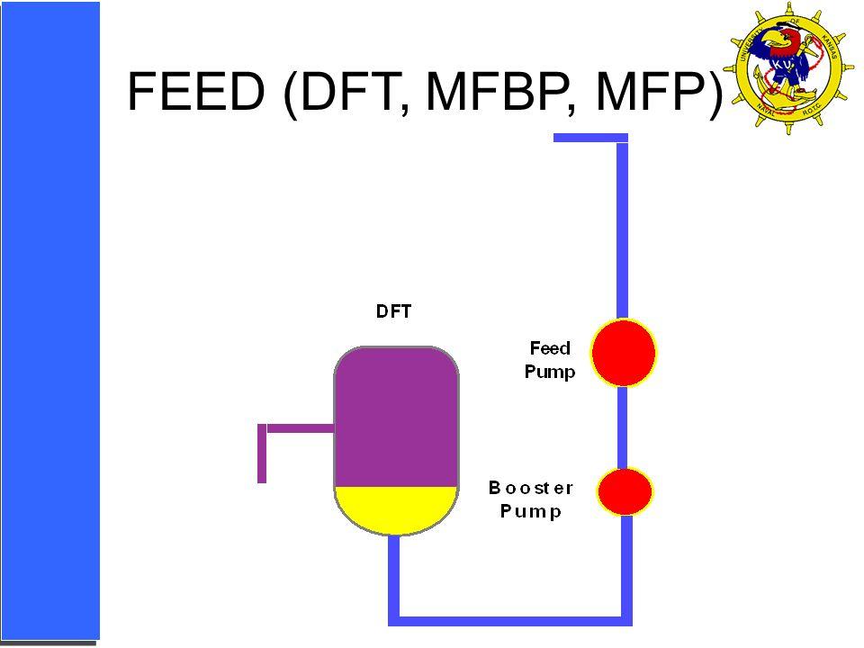FEED (DFT, MFBP, MFP)