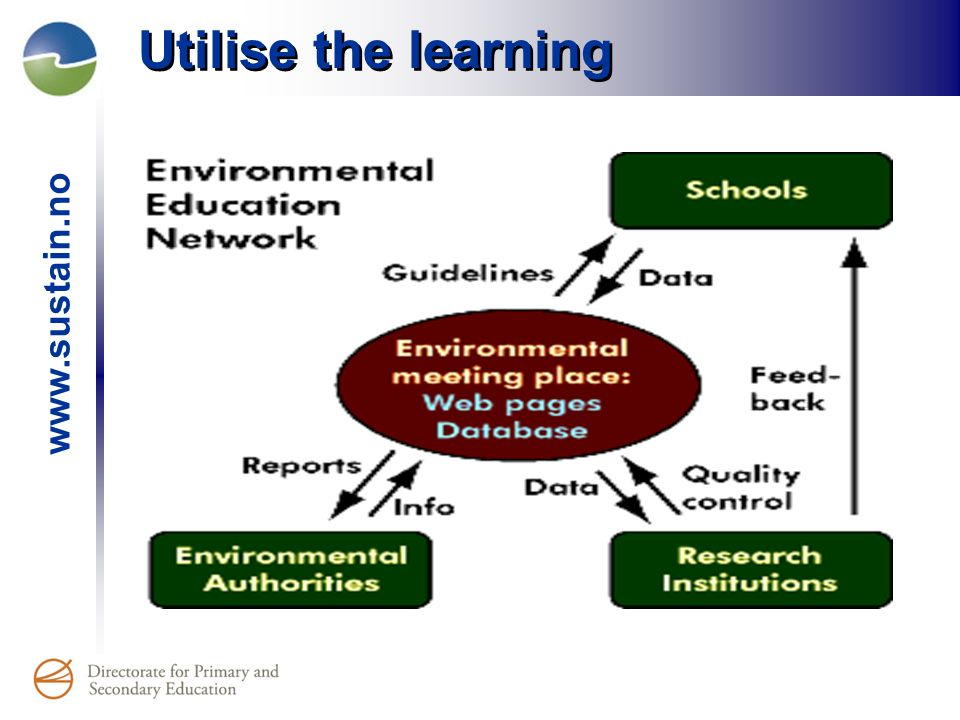 www.sustain.no Utilise the learning