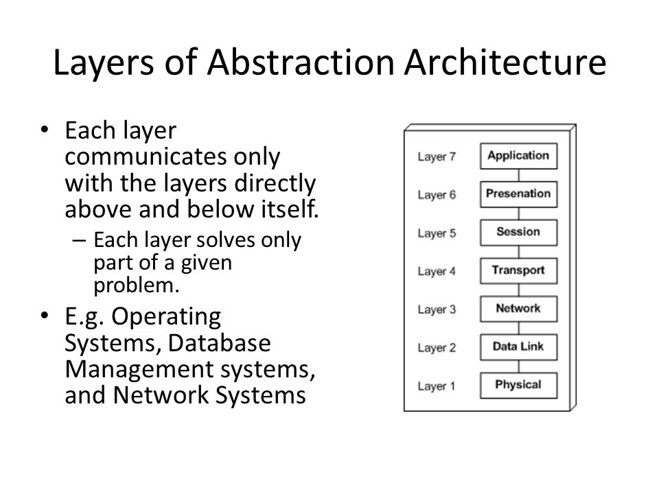Layers of Abstraction Architecture Each layer communicates only with the layers directly above and below itself. – Each layer solves only part of a gi