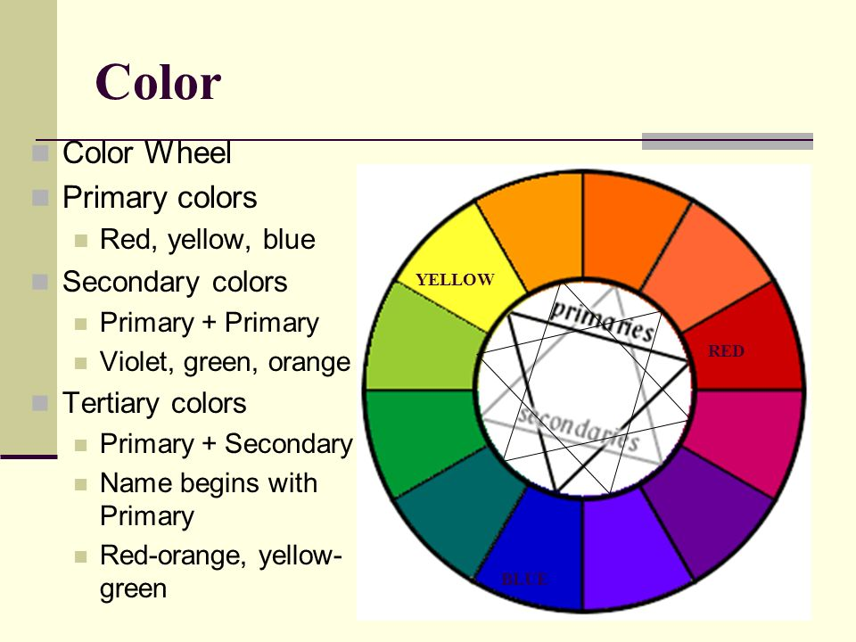 Color Color Wheel Primary colors Red, yellow, blue Secondary colors Primary + Primary Violet, green, orange Tertiary colors Primary + Secondary Name b