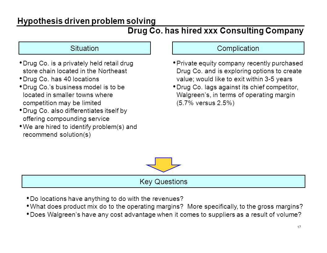 Hypothesis driven problem solving 17 Drug Co. has hired xxx Consulting Company Drug Co. is a privately held retail drug store chain located in the Nor