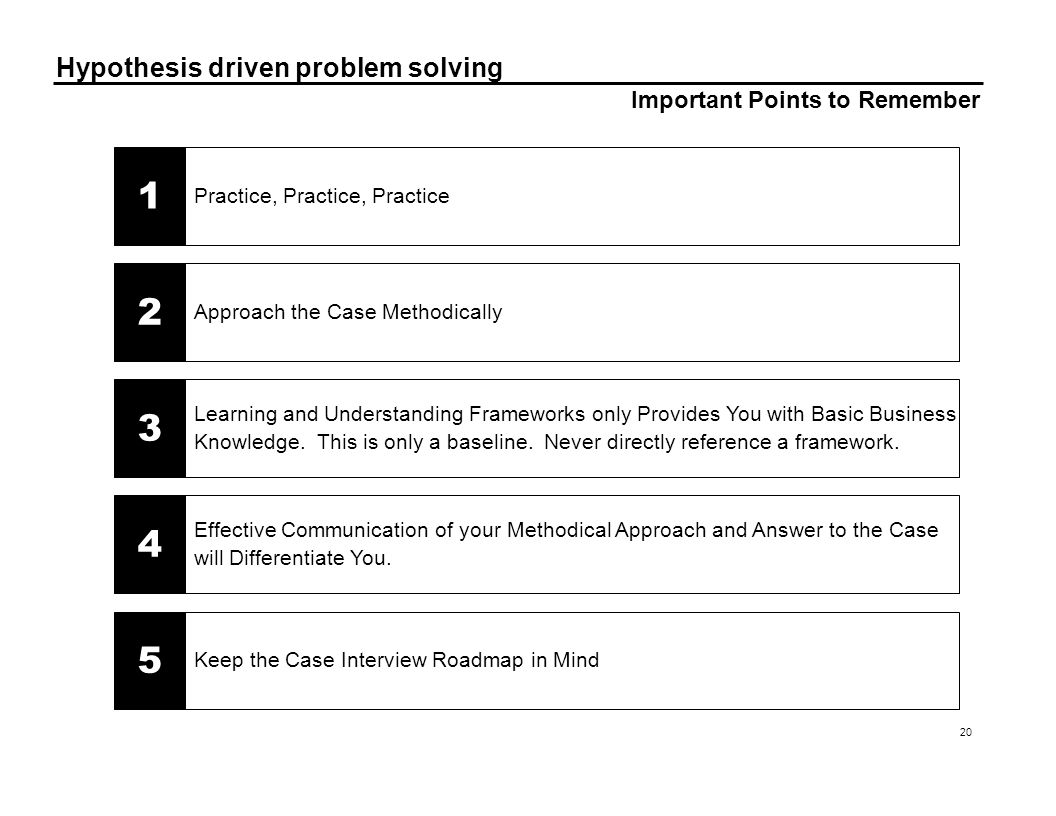 Hypothesis driven problem solving 20 Important Points to Remember Approach the Case Methodically 2 Learning and Understanding Frameworks only Provides