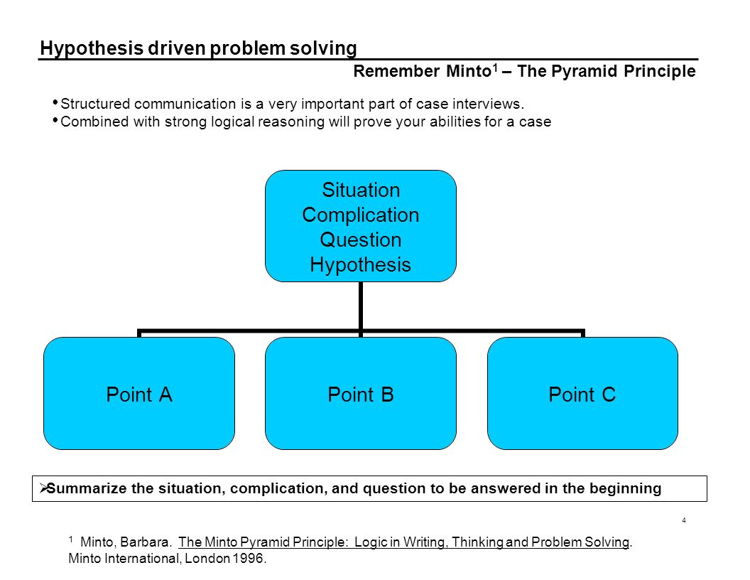 Hypothesis driven problem solving 4 Remember Minto 1 – The Pyramid Principle Structured communication is a very important part of case interviews. Com