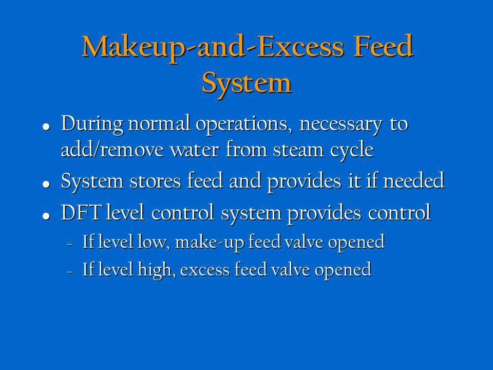 More Components Main Feed Booster Pump (MFBP) Main Feed Booster Pump (MFBP) – Single-stage centrifugal pump – Provides NPSH to MFP Main Feed Pump (MFP