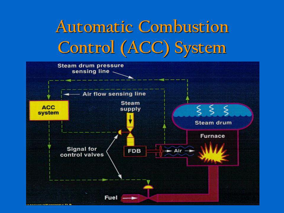 Automatic Boiler / S/G Level Control System Automatic Combustion Control (ACC) Automatic Combustion Control (ACC) – Maintains boilers steam drum press