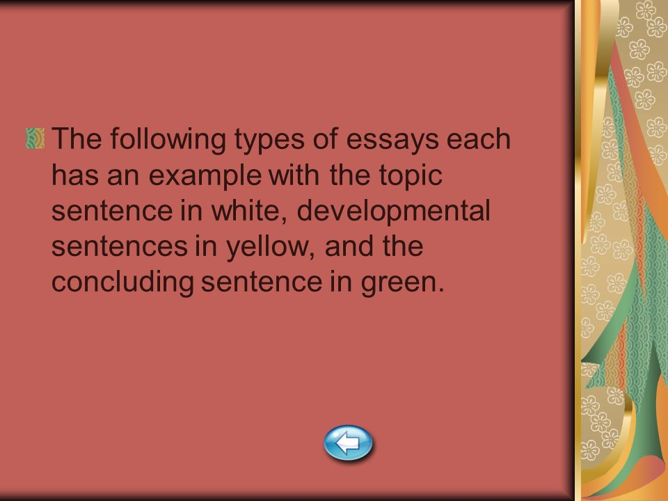 The following types of essays each has an example with the topic sentence in white, developmental sentences in yellow, and the concluding sentence in