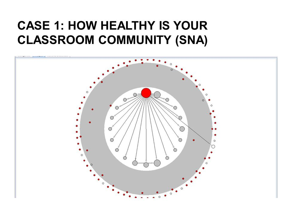 CASE 1: HOW HEALTHY IS YOUR CLASSROOM COMMUNITY (SNA)