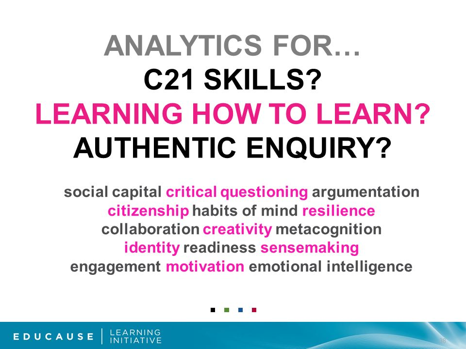 ANALYTICS FOR… C21 SKILLS. LEARNING HOW TO LEARN.