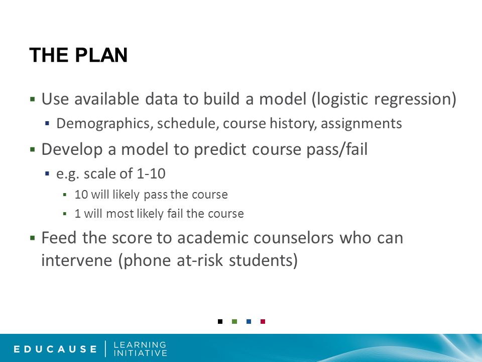 THE PLAN Use available data to build a model (logistic regression) Demographics, schedule, course history, assignments Develop a model to predict course pass/fail e.g.
