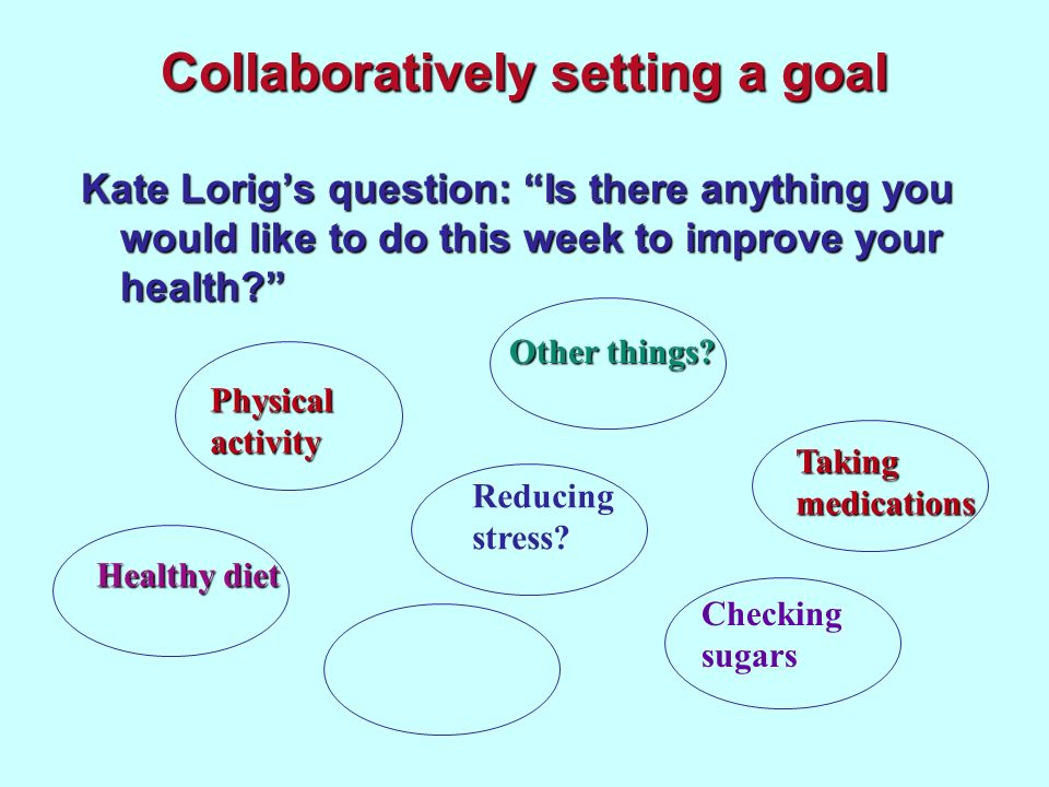 Collaboratively setting a goal Kate Lorigs question: Is there anything you would like to do this week to improve your health? Physicalactivity Healthy
