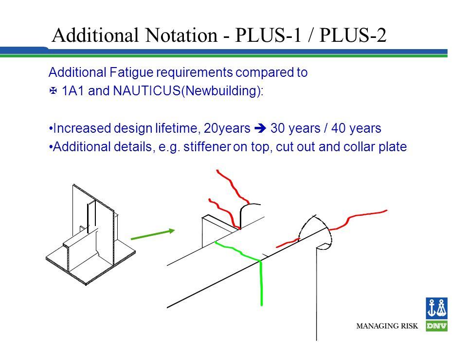 Fatigue Calculations L/Gir. Local FEM