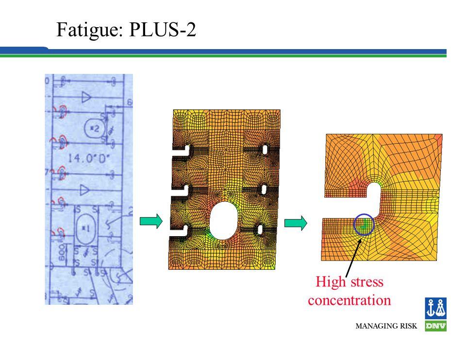 PLUS - Local FEM models Standard lugNew lugNo lug