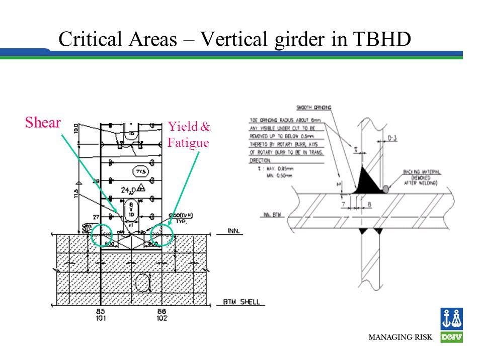 Critical Areas – Upper Hopper Corner Important: alignment & grinding