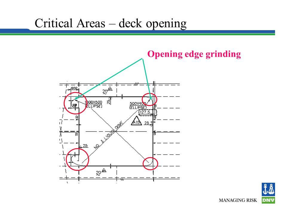 Yield & Fatigue Shear Critical Areas – Vertical girder in TBHD