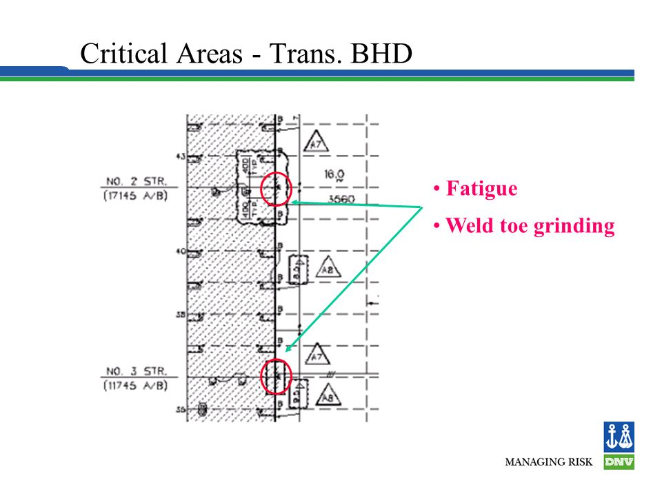 Critical Areas – deck opening Opening edge grinding