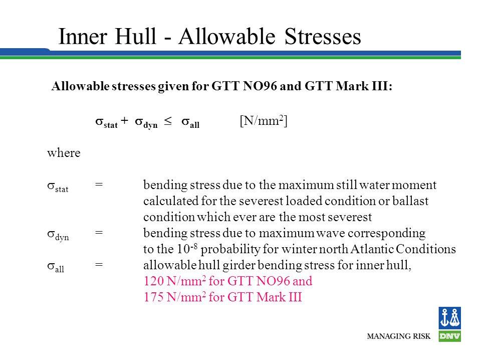 Local Strength of Inner Hull - Stiffeners