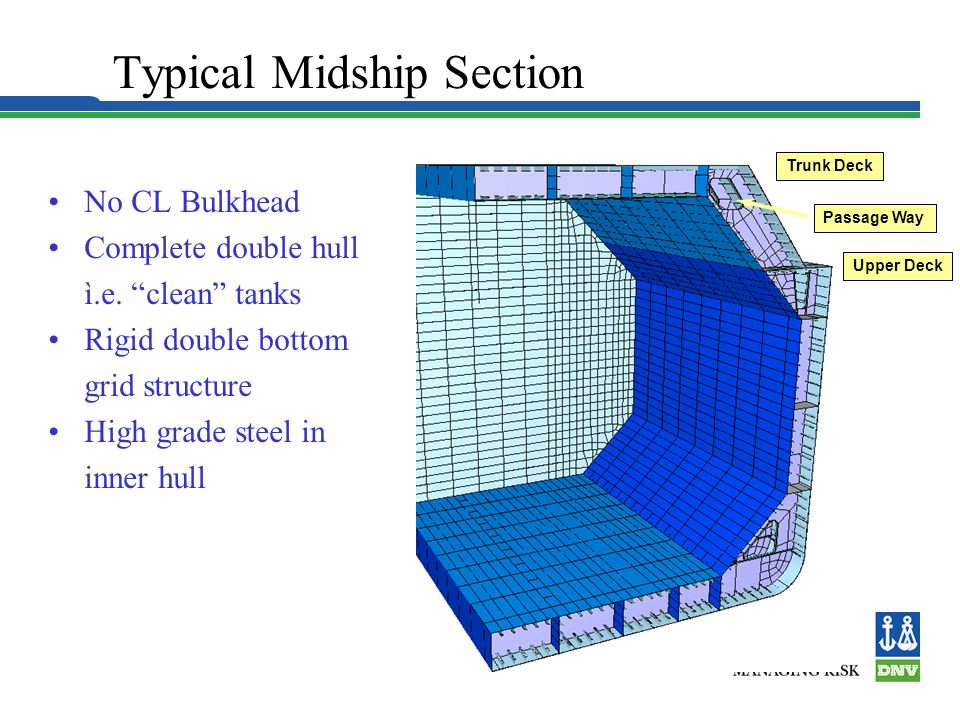 Midship Section - Section Scantlings A t hand verification of: Hull girder strength Local strength and buckling ( plates/stiffeners )