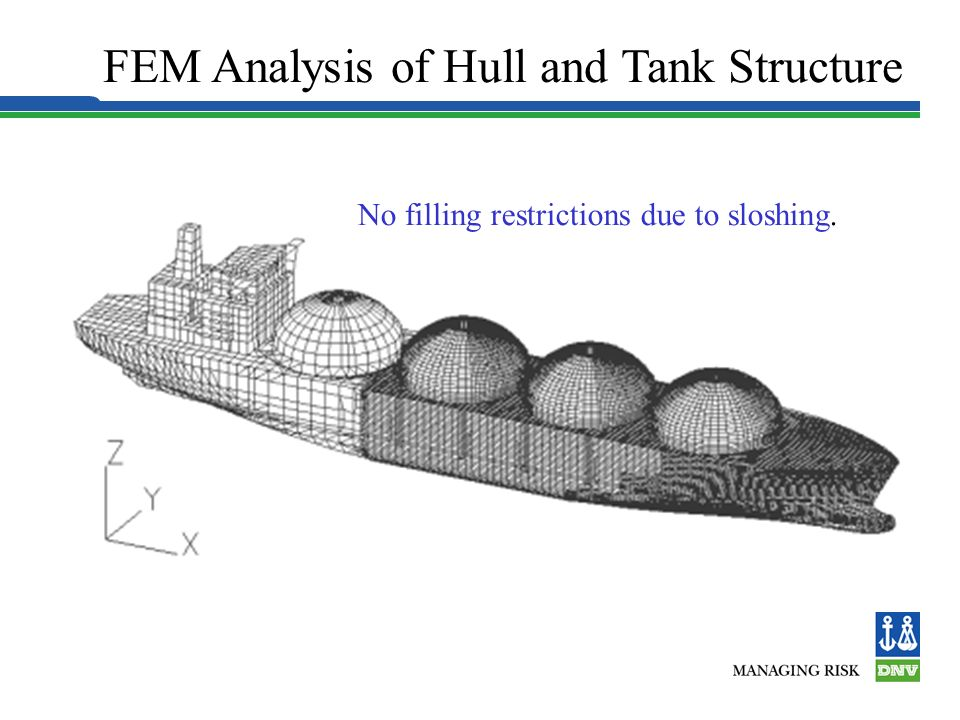FEM Analysis of Hull and Tank Structure In this case a global FEM model from bow to end of tank 3 shall has a sufficiently fine mesh to analyse deform