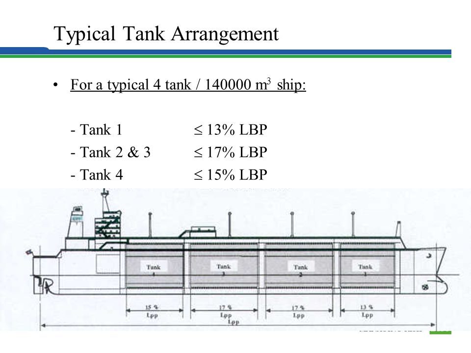 DEVELOPMENTS –Based on extensive experimental and analytical research on the buckling strength criteria of the cylindrical skirt foundation and the spherical tanks DNV introduced improved buckling design criteria in the late 1970ies (CN30.3) –1979 : A design acceptance programme for the spherical shell part was made in based on the current set of criteria (NVKULE).