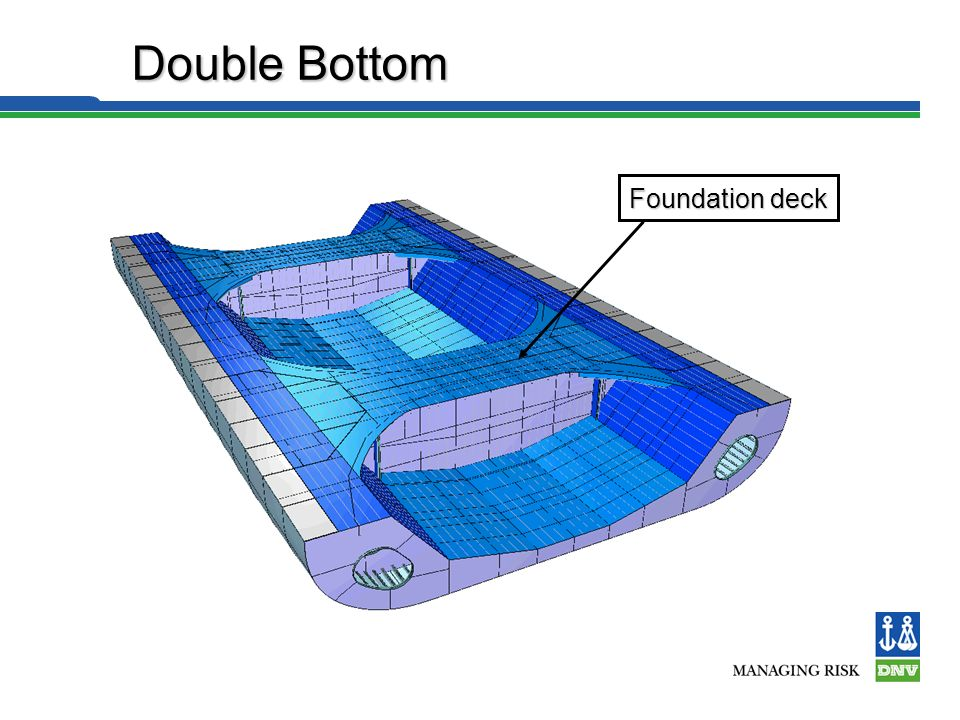 3DGM - Inner Structure