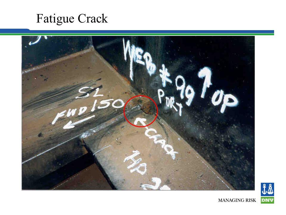 Fatigue Crack