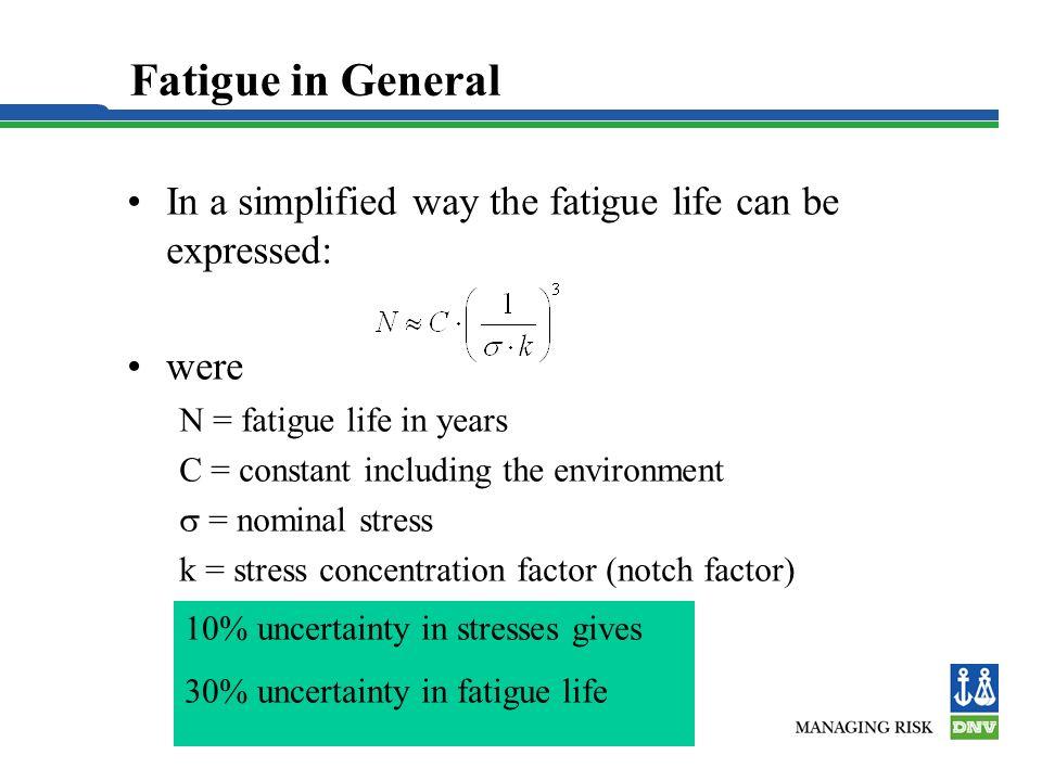 Fatigue - Higher Tensile Steel